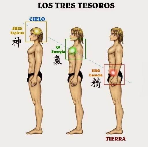 los_tres_tesoros